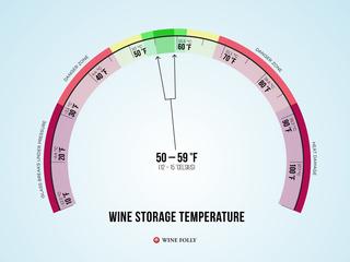 Gallery wine storage temperature